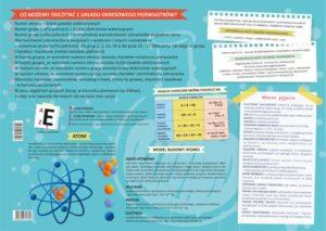 Podkładka na biurko dwustronna Układ okresowy pierwiastków